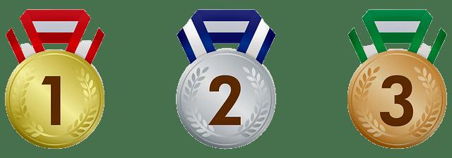Die Top 3 Akku Bohrhammer 18V